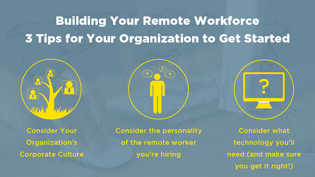 UAM-Remote-Workforce